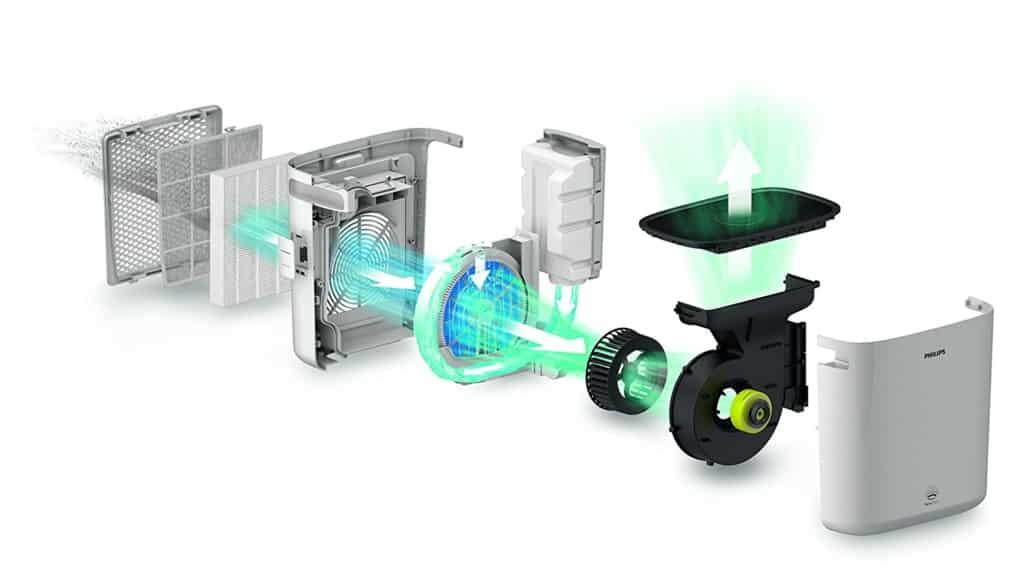 Aufbau eines Wartung Philips Luftwäscher