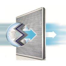 Luftreiniger gegen Rauch Filter